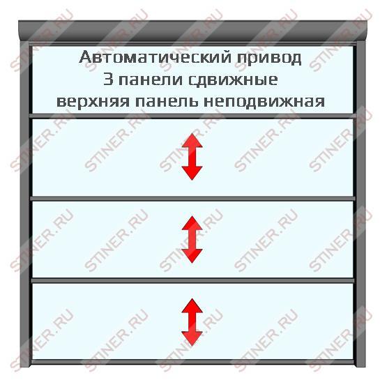 Автоматические окна для остекления террасы или веранды